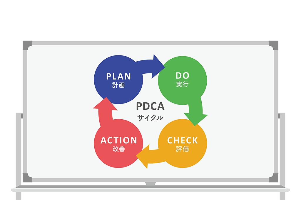 通販のLP(ランディングページ)は「PDCA」を回そう